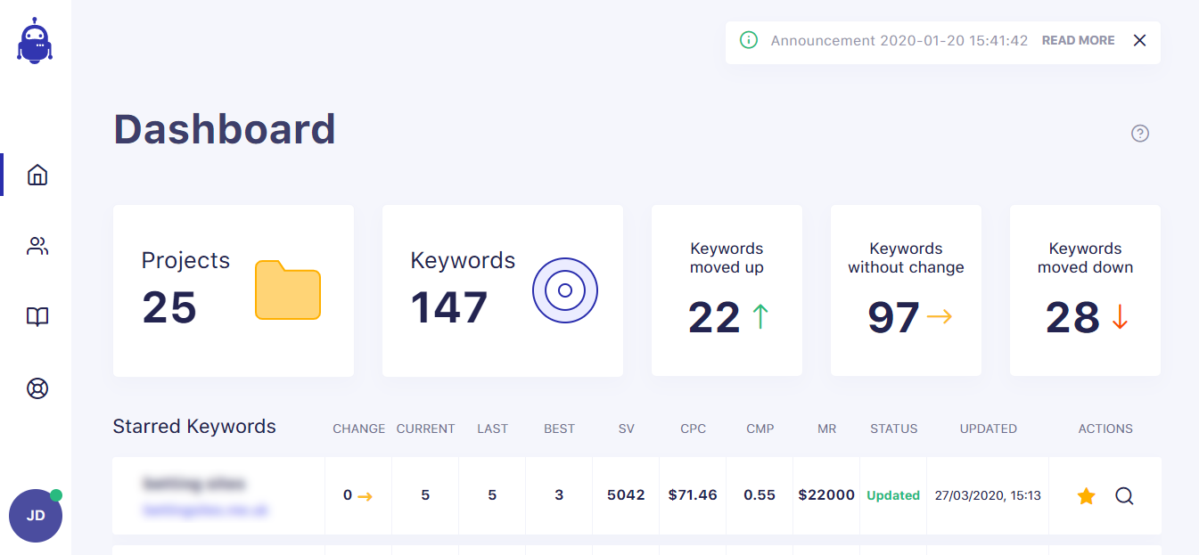 SerpWatch Dashboard