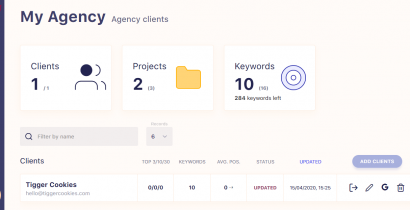 White Label Rank Tracker for Smooth Client Reporting