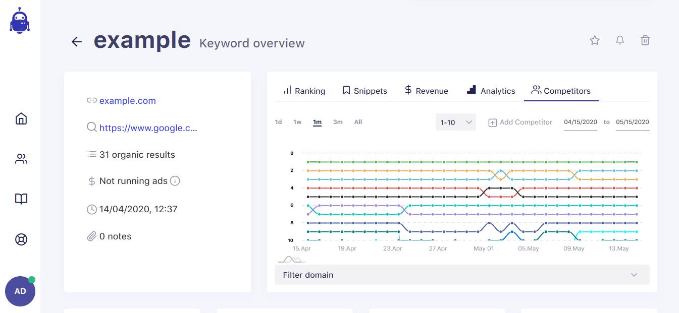 SerpWatch SEO Competitor Rank Tracker