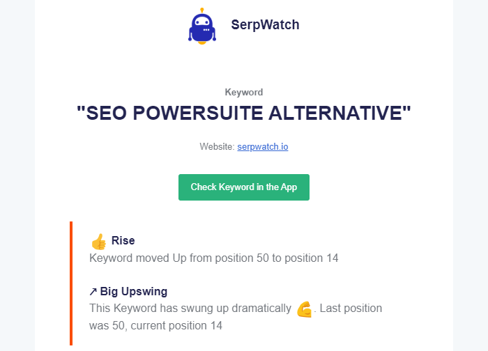 SerpWatch Email Notification SEO PowerSuite Alternative